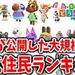 【あつ森】公式が公開した超珍しい「人気住民ランキング」の内容があまりにも衝撃的だった【あつまれどうぶつの森/Animal Crossing】